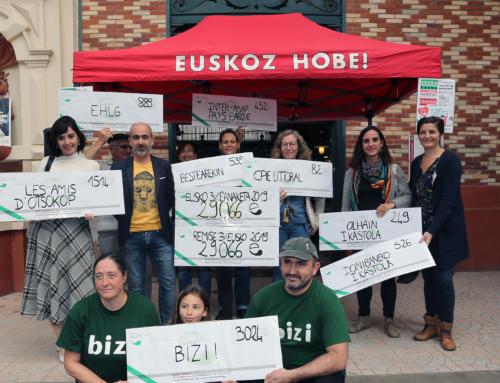 29 066 eusko versés aux associations grâce au 3% Eusko !